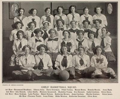 Santa Barbara High School Girls Basketball 1911