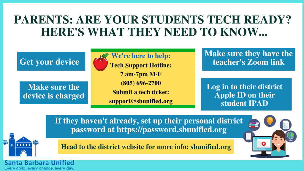 Tech: What students need to know
