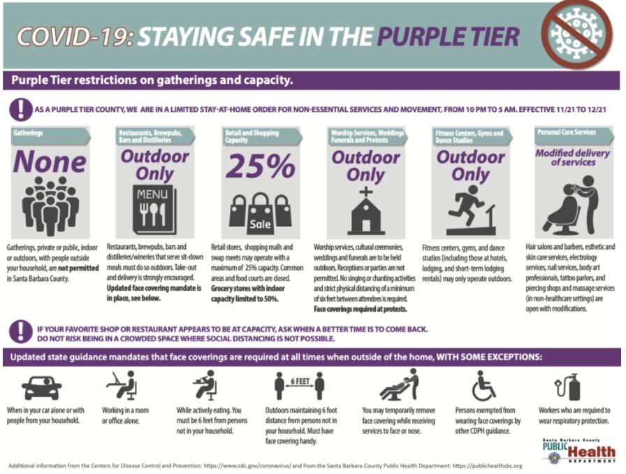 Purple tier guidance